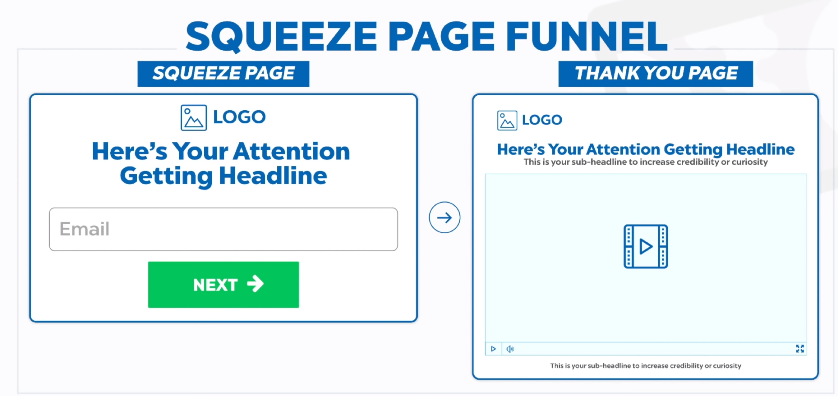 template squeeze page
